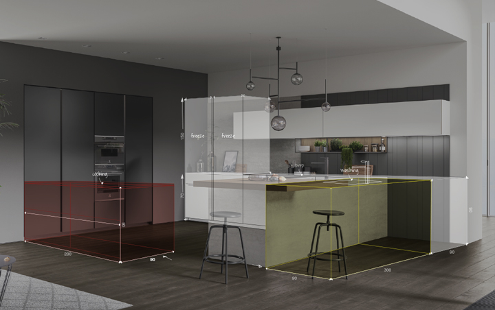 Typical kitchen compositions